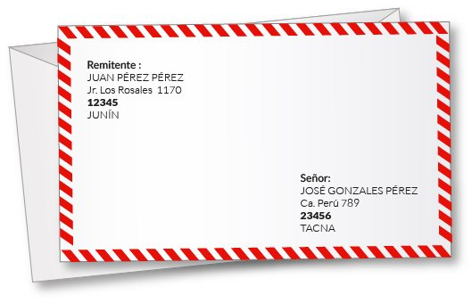 Peru postal code location