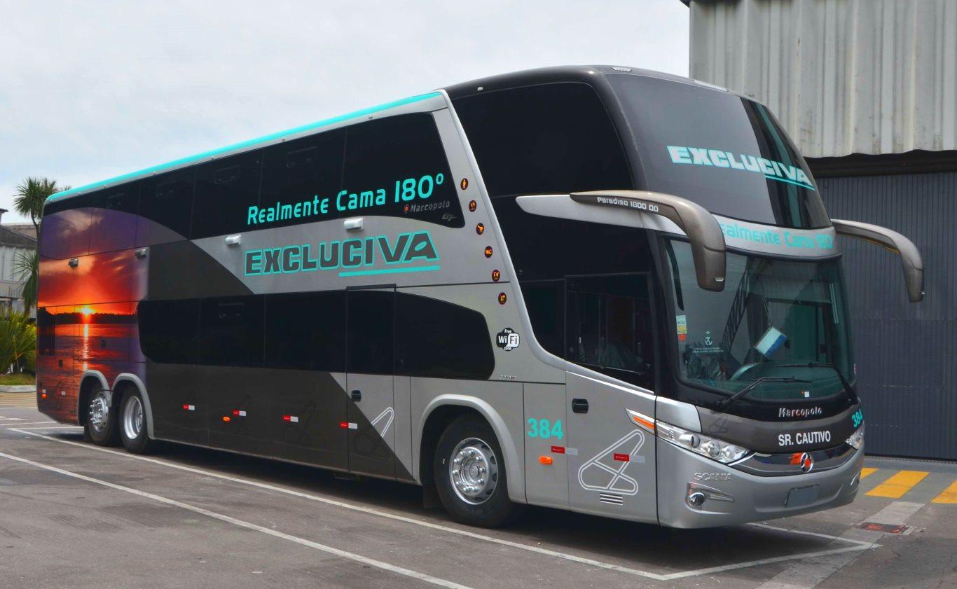 Bus Companies in Peru: Civa