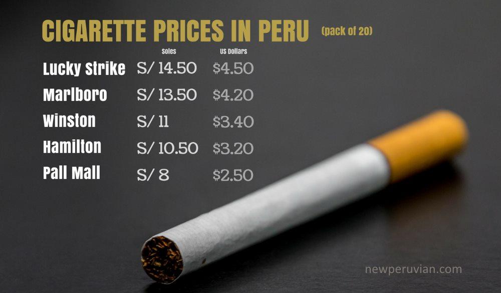 Cigarette prices in Peru